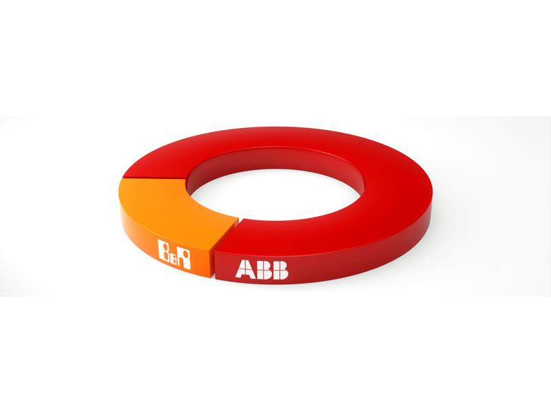 ABB to Acquire B&R