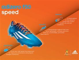 Blue f50 Tech Sheet