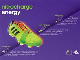 Nitrocharge Tech Sheet