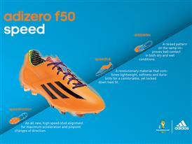 Orange f50 Tech Sheet
