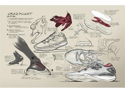 adidas Crazylight 2016 Design Sketch 1