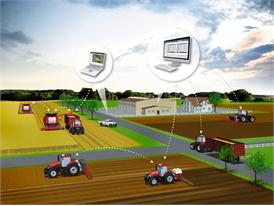 An illustration of how the Case IH AFS Telematics system can optimise farm processes