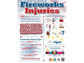 Fireworks Safety Infographic (English)