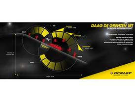 DUNLOP_SkiJump_NL_Infographic
