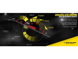 DUNLOP_SkiJump_ES_Infographic