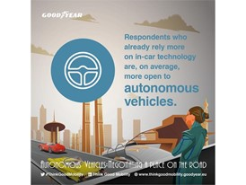 ThinkGoodMobility Autonomous Vehicles- Negotiating a place on the road - Technology