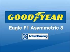 Eagle F1 Asymmetric 3 - Active Braking Animation