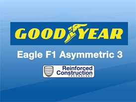 Eagle F1 Asymmetric 3 - Reinforced Construction Animation