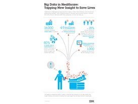 Big data healthcare infographic