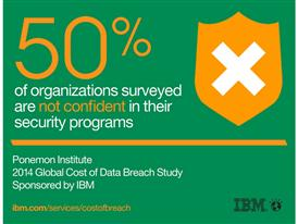 Key Finding from IBM-Commissioned Ponemon Study of Data Breaches