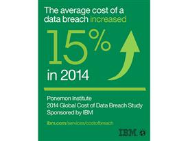 The Cost of a Data Breach in up 15 Percent