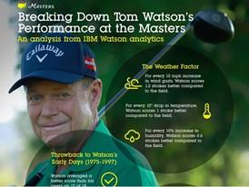 Tom Watson Wins Infographic