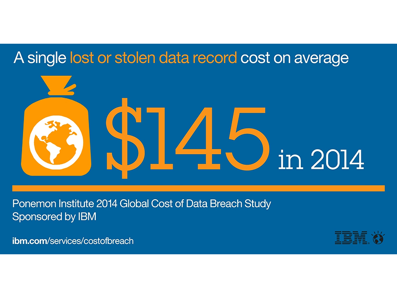 Cost of a Data Breach on the Rise