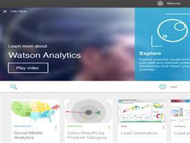 A 6-Second Sneak Peek at IBM Watson Analytics