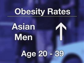 Graphics: U.S. Obesity Rates Increase for Women, But Not Men