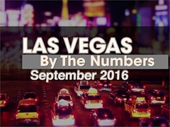Las Vegas By The Numbers: September 2016 Welcomed 3.7 Million Visitors