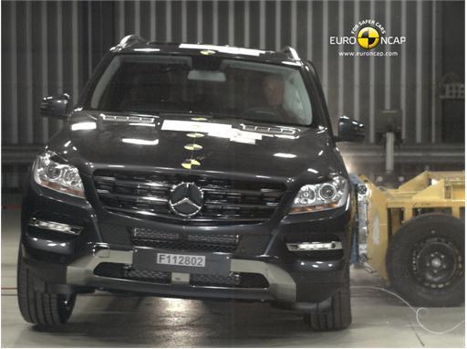 Mercedes-Benz M-Class – Side crash test