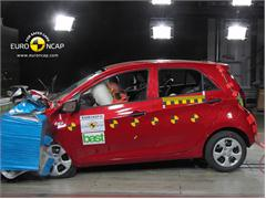 Euro NCAP Releases Crash Test Results for 10 Cars and Brings Additional Advanced Reward