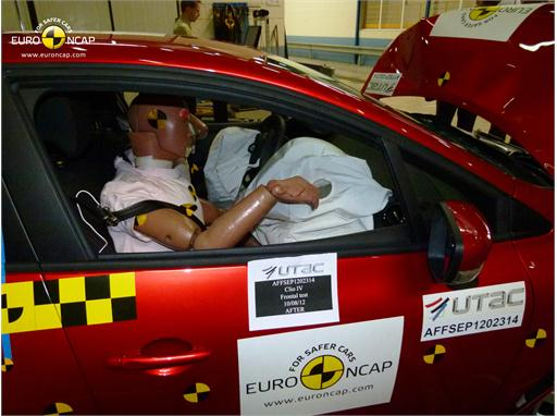 Renault Clio IV – Passenger crash test