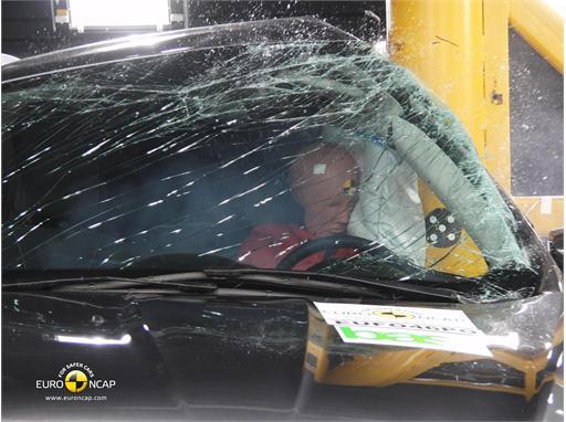 Ford Kuga Pole crash test 2012