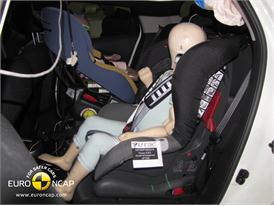 NISSAN Juke – Child Rear Seat crash test
