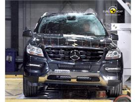 Mercedes-Benz M-Class – Pole crash test