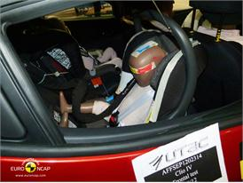 Renault Clio IV – Child Rear Seat crash test