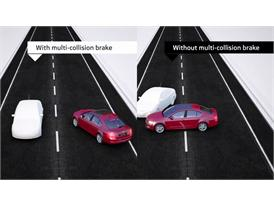 Skoda Multi Collision Brake