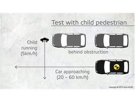 Scenario of AEB Pedestrian test with a child dummy