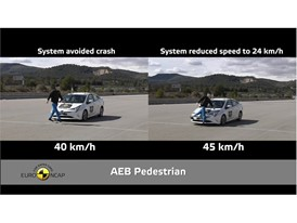 Toyota Prius - AEB Pedestrian test 2016