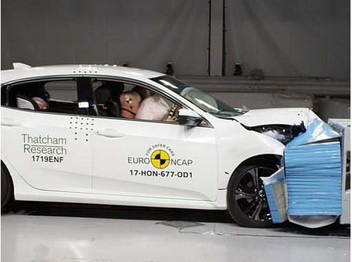 Honda Civic - Frontal Offset Impact test 2017