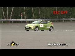 Hyundai Veloster - Crash Tests 2011
