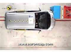 Honda_Jazz -  Euro NCAP Results 2009