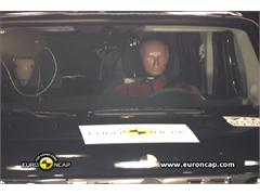 Nissan Cube -  Euro NCAP Results 2010