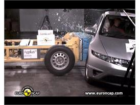 Honda Civic 2009 -  Euro NCAP Results 2009