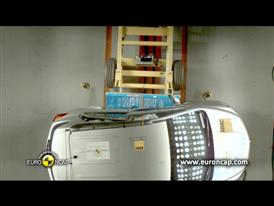 Opel Mokka Crash Test 2012