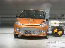 Euro NCAP Testing Heavy Quadricycles
