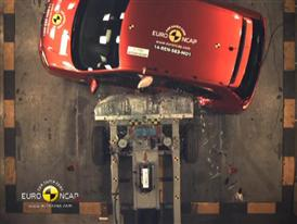 Renault Twingo - Crash Tests 2014 - with captions