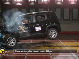 Jeep Renegade - Crash Tests 2014 - with captions