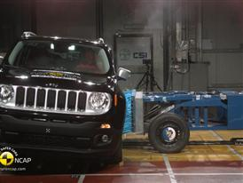 Jeep Renegade - Crash Tests 2014