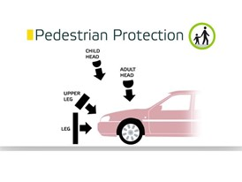 Euro NCAP | Pedestrian safety