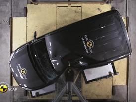 Fiat Doblo - Crash Tests 2017