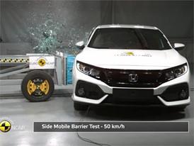 Honda Civic- Crash Tests 2017