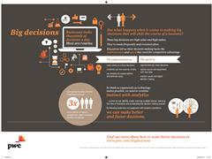 Big Decisions: Executives Rely More on Experience and Advice Than Data to Make Business-Defining Choices