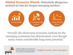 How concerned do you need to be about emerging markets?
