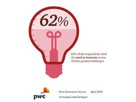 PWC_FBS_9_innovation_challenge