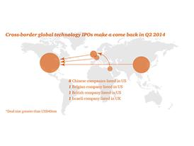 Global IPO Tech Q2 2014 infographic 2