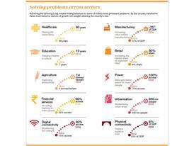 Solving problems across sectors