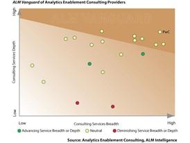 Is data still king?