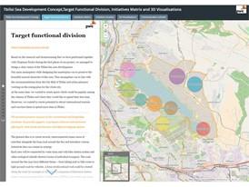 Tbilisi Sea Development Concept -- Target functional division